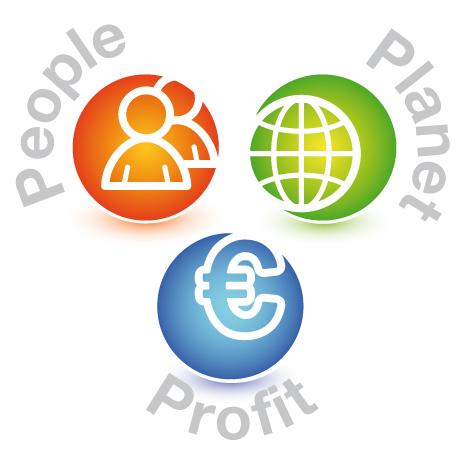 People correspond à la responsabilité sociale. Planet correspond au substances toxique. Et profit, correspond au suivi financier